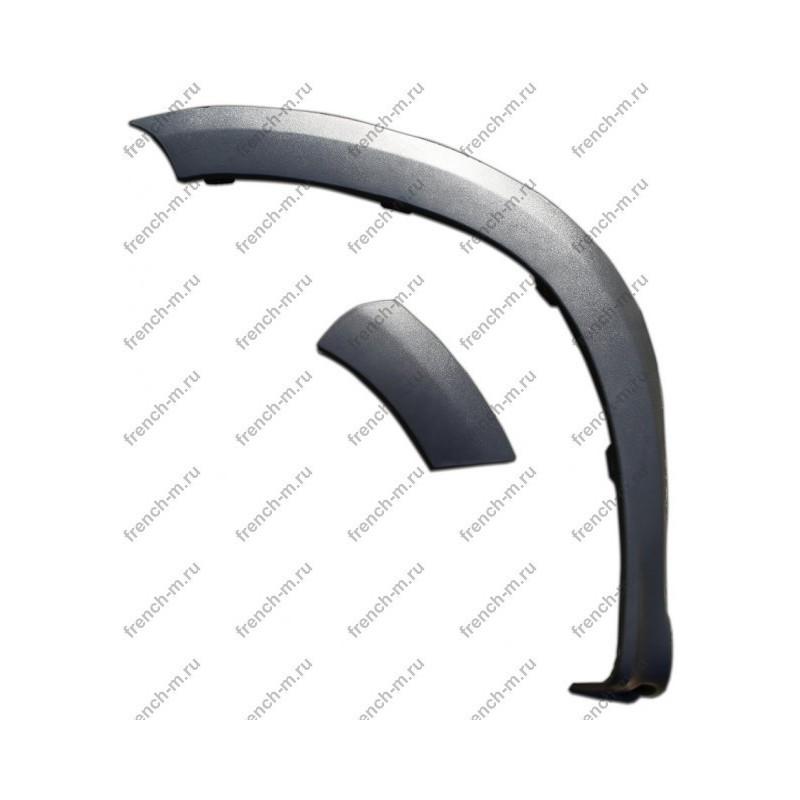 Расширители колесных арок Renault Duster 2010-2014